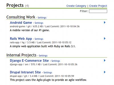 Управление вашими Проектами и Пользователями